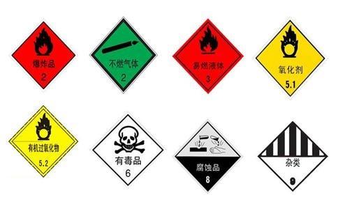 危险化学品贮存基本要求